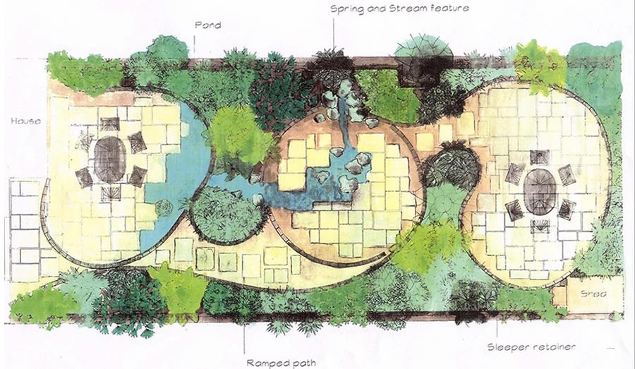 hambrooks plan